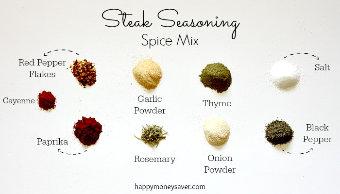Steak Seasoning Spice Mix made easily with ingredients in your cupboard