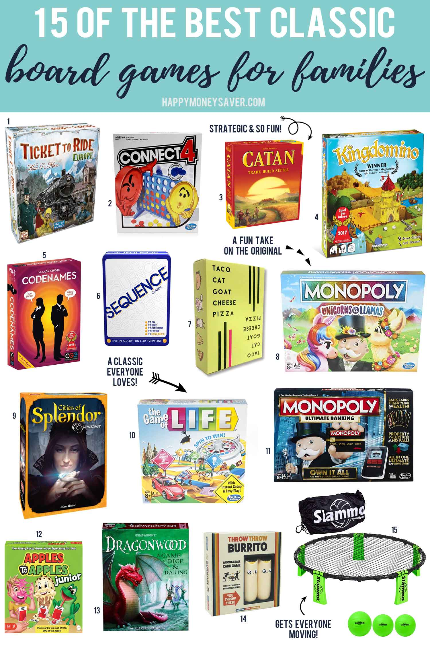 15 of the Best Classic Board Games  for families is written at the top with the pics underneath it.